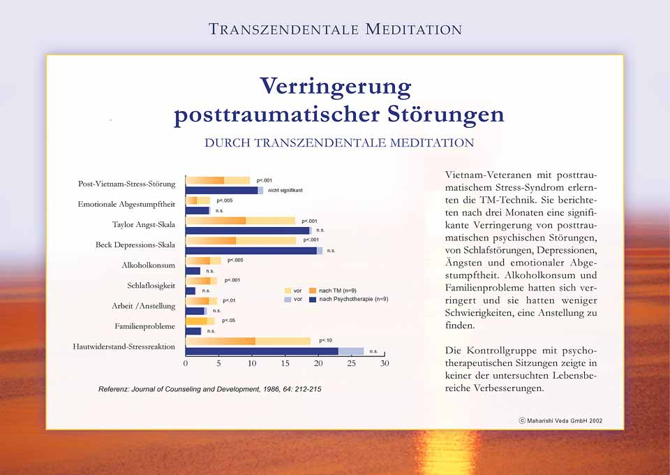 Wissenschaftliche Studien über die Transzendentale Meditation
